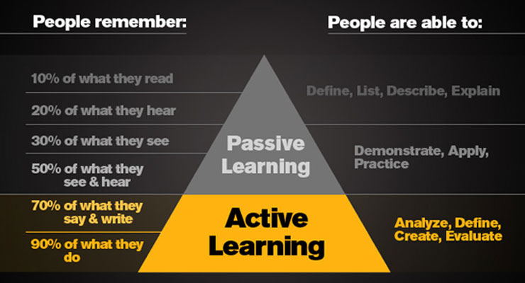 Actively Learn | LinkedIn