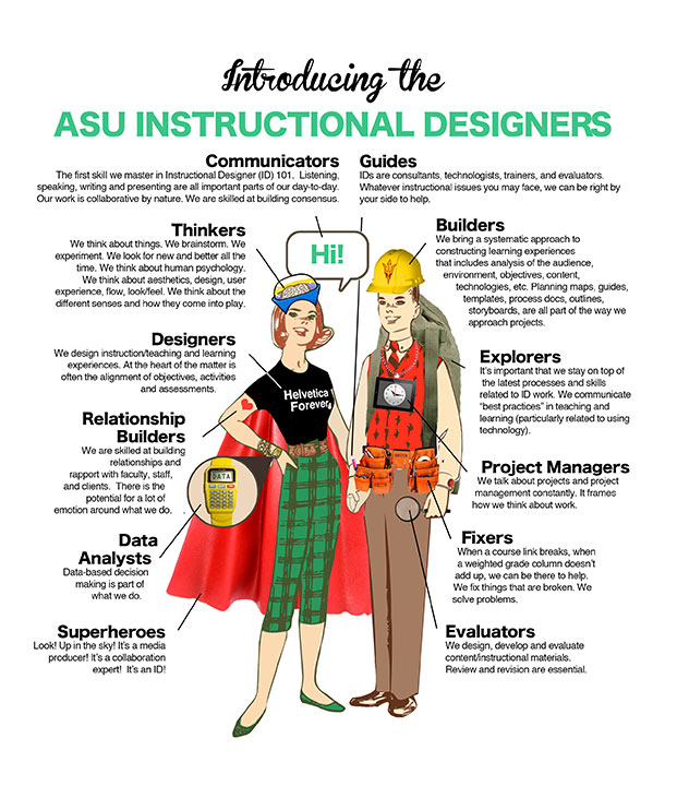 Introducing The Asu Instructional Designers Infographic Teachonline