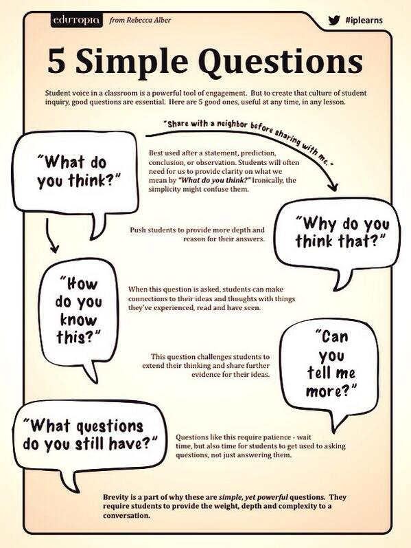 NLP and Its Use in the Classroom