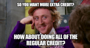 Willy wonka Meme: so you want more extra credit? how about doing all of the regular credit?