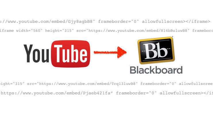 Embedding a YouTube Lecture in Blackboard