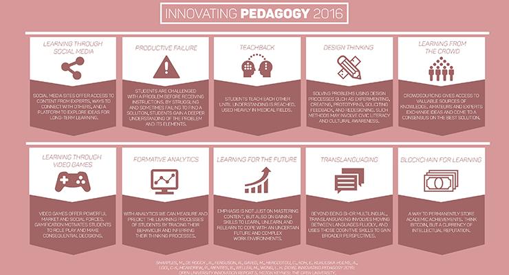 2016 Innovating Pedagogy Report