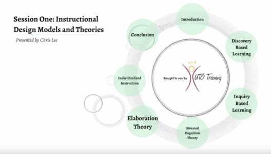 Instructional Design Models And Theories Introduction Teachonline