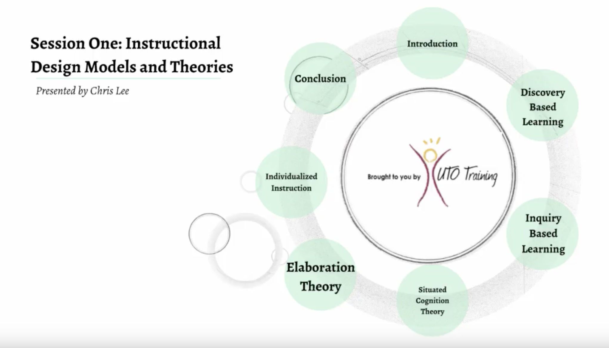 Instructional Design Models and Theories: Introduction