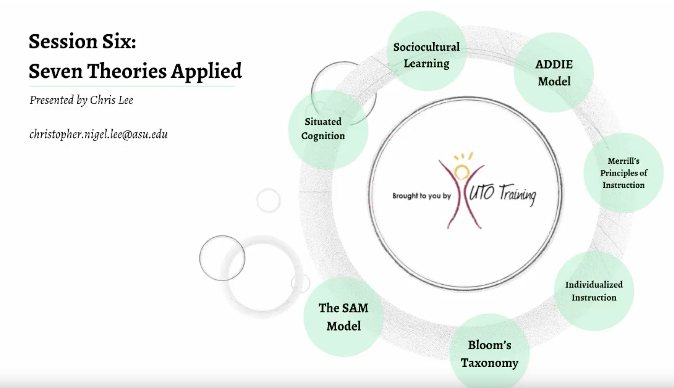 Instructional Design Models And Theories Instructional Design Theories For Your Next Course Teach Online